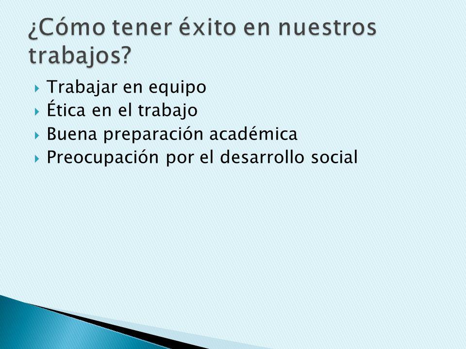 Trabajar en equipo Ética en el trabajo Buena preparación académica Preocupación por el desarrollo social