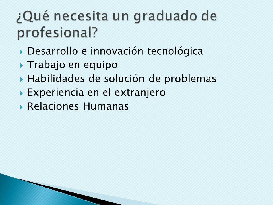 Desarrollo e innovación tecnológica Trabajo en equipo Habilidades de solución de problemas Experiencia en el extranjero Relaciones Humanas