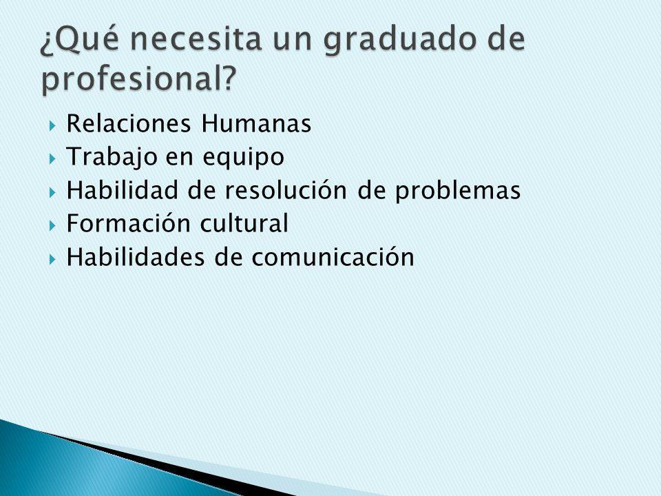Relaciones Humanas Trabajo en equipo Habilidad de resolución de problemas Formación cultural Habilidades de comunicación