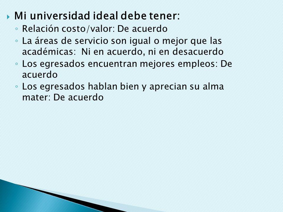ITESM-ITAM UIA-ANAHUAC UP-ITAM UNAM-ITAM