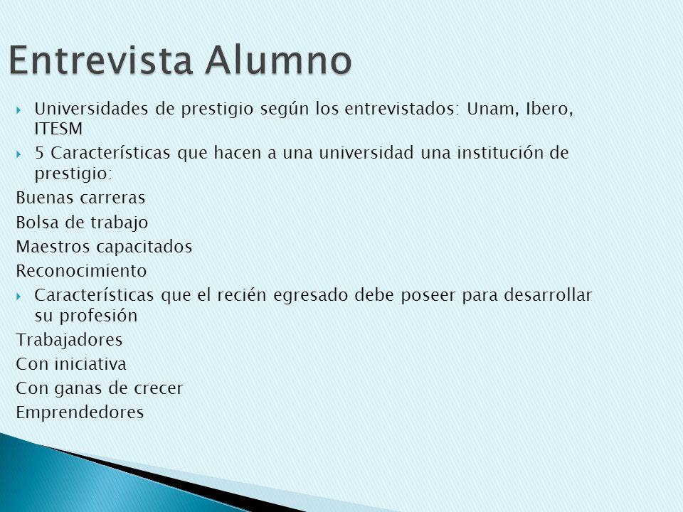 Entrevista Alumno Universidades de prestigio según los entrevistados: Unam, Ibero, ITESM 5 Características que hacen a una universidad una institución