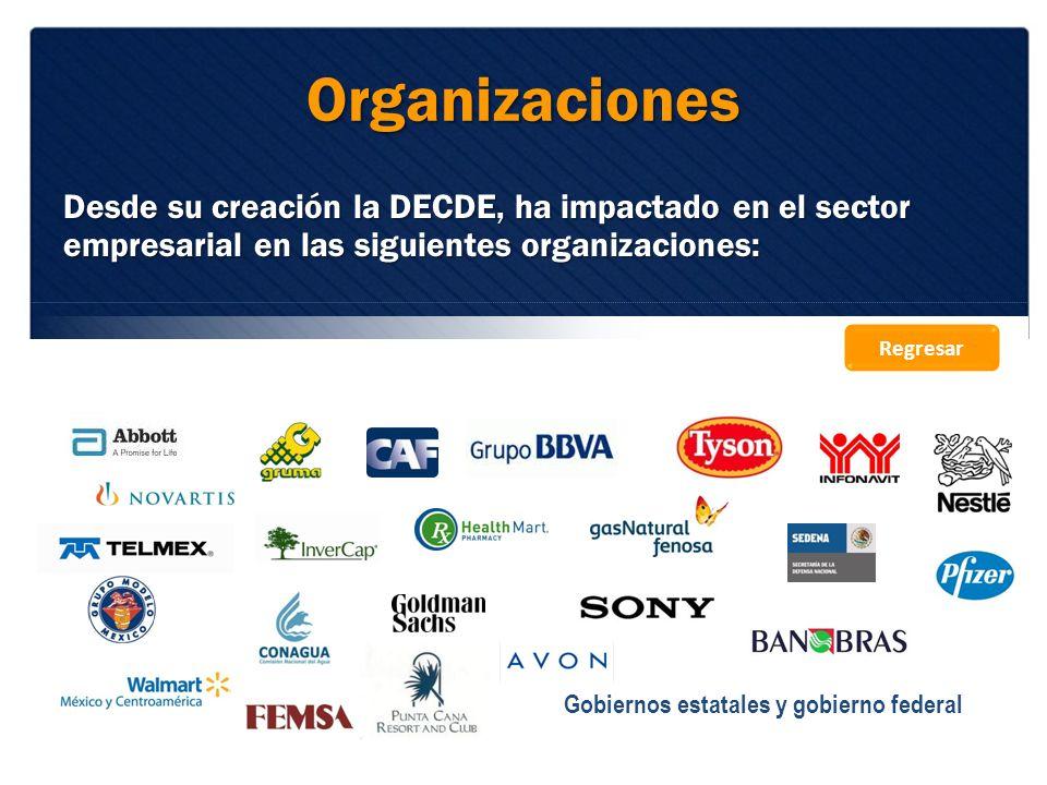 Organizaciones Desde su creación la DECDE, ha impactado en el sector empresarial en las siguientes organizaciones: Pulsa para regresar Gobiernos estat