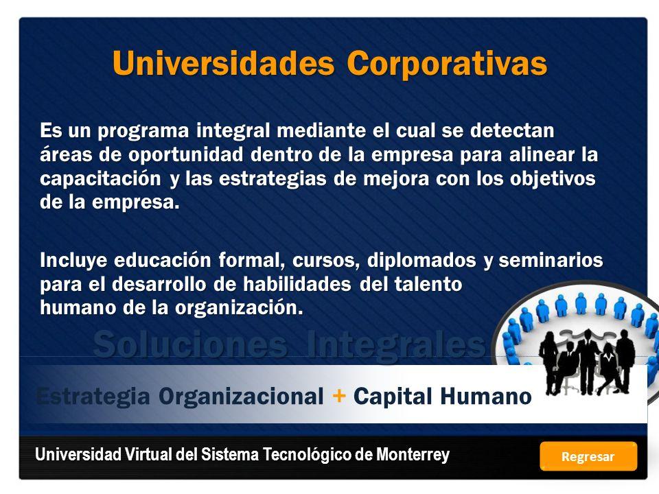 Estrategia Organizacional + Capital Humano Universidades Corporativas Es un programa integral mediante el cual se detectan áreas de oportunidad dentro