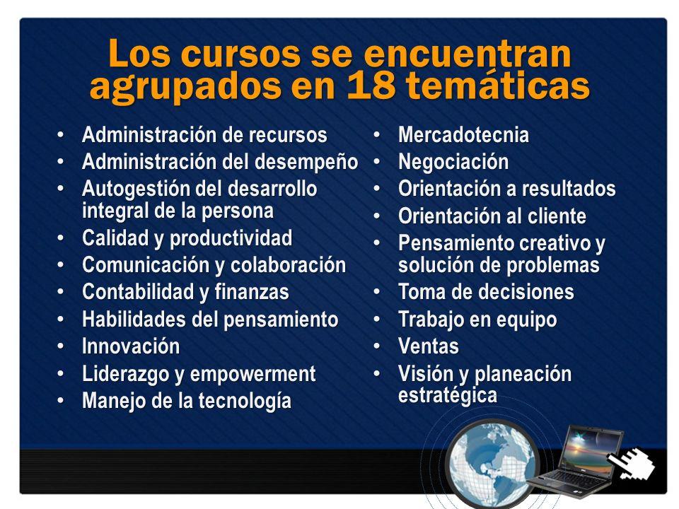 Los cursos se encuentran Administración de recursos Administración de recursos Administración del desempeño Administración del desempeño Autogestión d