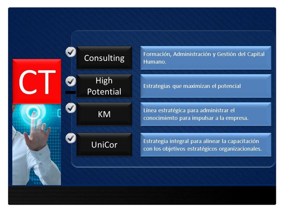 CT - Consulting KM High Potential UniCor Formación, Administración y Gestión del Capital Humano. Estrategias que maximizan el potencial Línea estratég