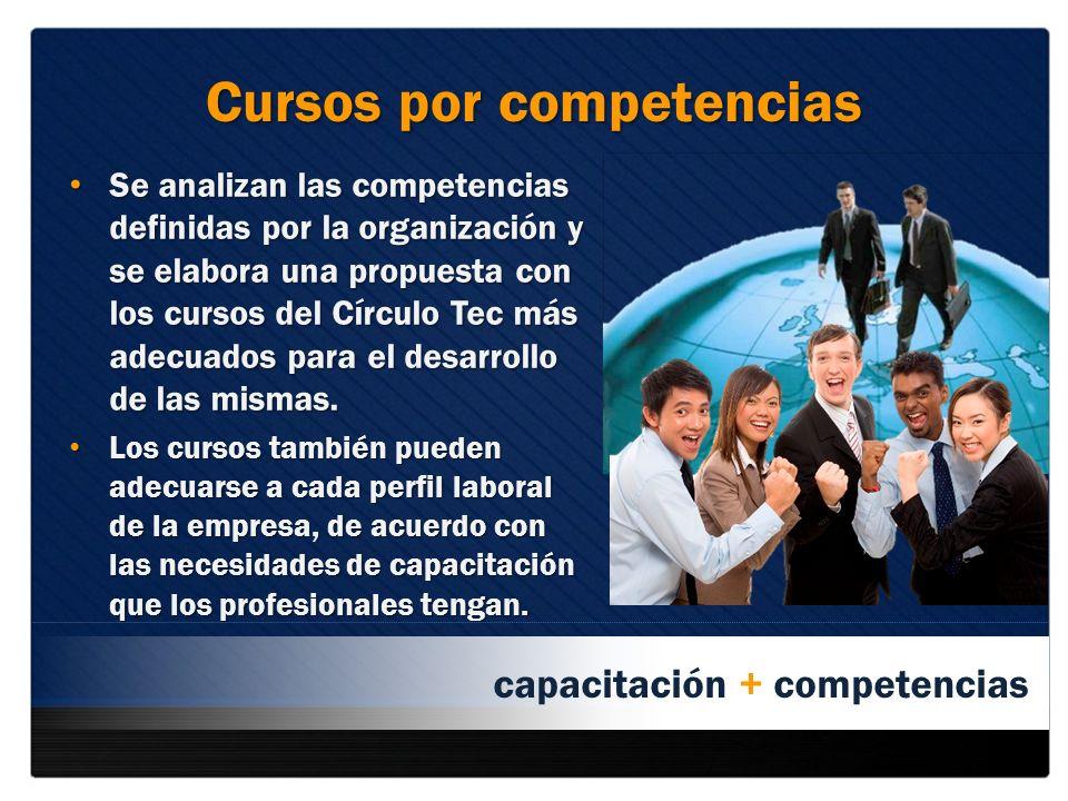 Cursos por competencias Se analizan las competencias definidas por la organización y se elabora una propuesta con los cursos del Círculo Tec más adecu