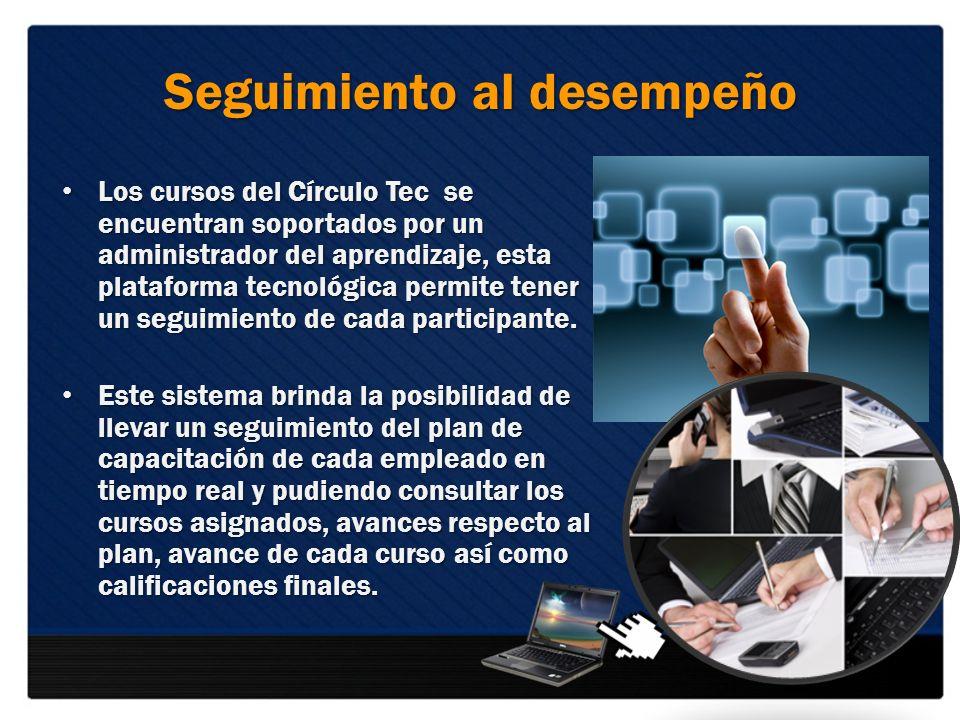 Seguimiento al desempeño Los cursos del Círculo Tec se encuentran soportados por un administrador del aprendizaje, esta plataforma tecnológica permite