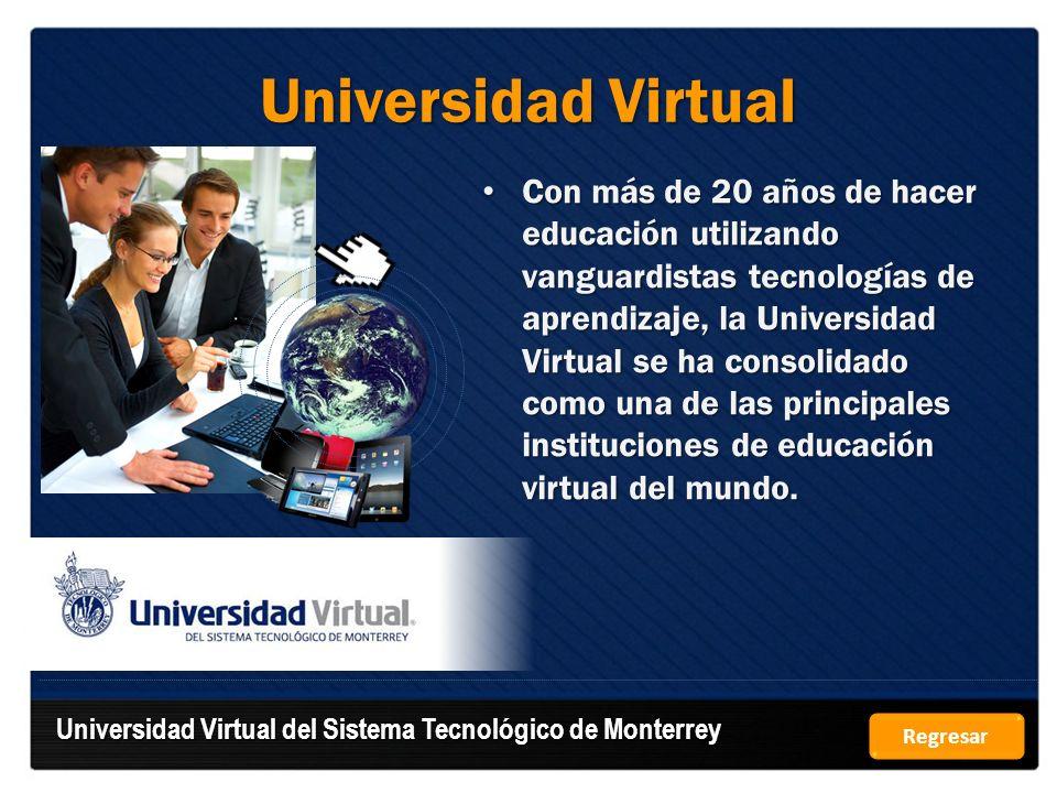Universidad Virtual Con más de 20 años de hacer educación utilizando vanguardistas tecnologías de aprendizaje, la Universidad Virtual se ha consolidad