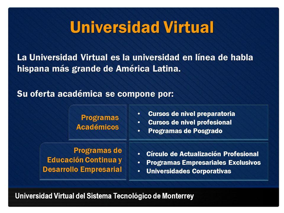Universidad Virtual Universidad Virtual del Sistema Tecnológico de Monterrey Programas Académicos La Universidad Virtual es la universidad en línea de
