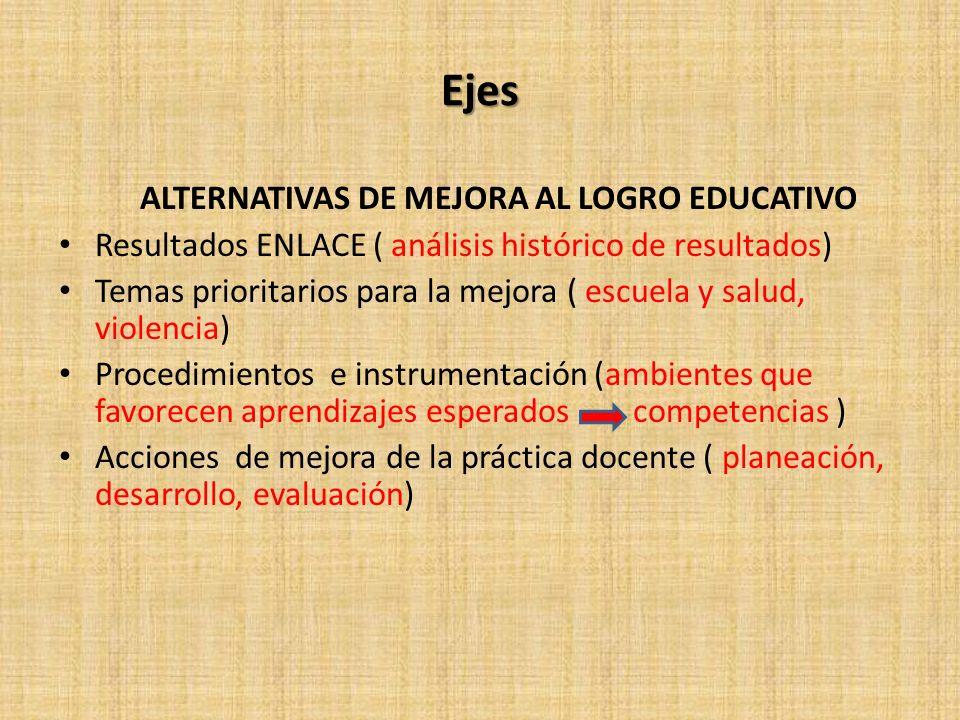 Ejes ALTERNATIVAS DE MEJORA AL LOGRO EDUCATIVO Resultados ENLACE ( análisis histórico de resultados) Temas prioritarios para la mejora ( escuela y sal
