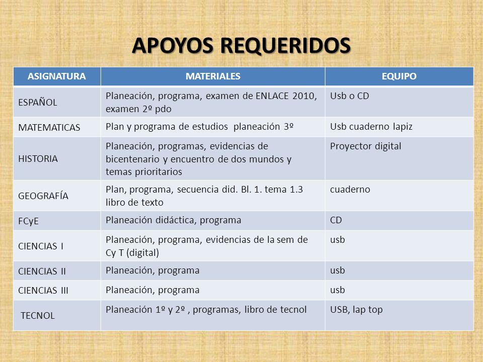 APOYOS REQUERIDOS ASIGNATURAMATERIALESEQUIPO ESPAÑOL Planeación, programa, examen de ENLACE 2010, examen 2º pdo Usb o CD MATEMATICAS Plan y programa d
