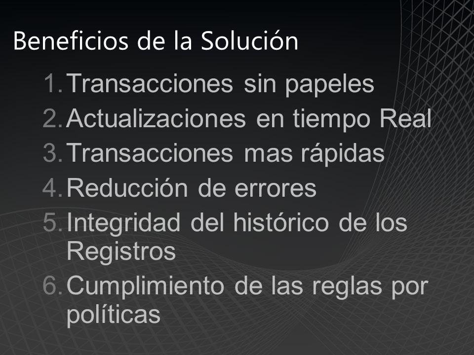 Beneficios de la Solución 1.Transacciones sin papeles 2.Actualizaciones en tiempo Real 3.Transacciones mas rápidas 4.Reducción de errores 5.Integridad del histórico de los Registros 6.Cumplimiento de las reglas por políticas