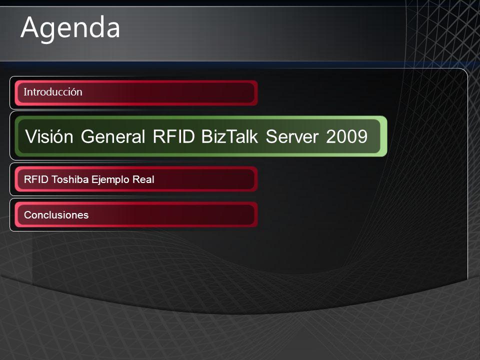 Agenda Introducción Visión General RFID BizTalk Server 2009 RFID Toshiba Ejemplo Real Conclusiones