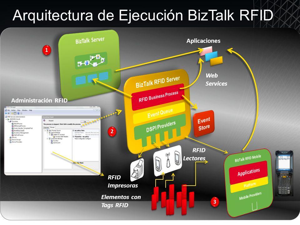 Arquitectura de Ejecución BizTalk RFID Administración RFID RFID Impresoras Elementos con Tags RFID Aplicaciones Web Services RFID Lectores