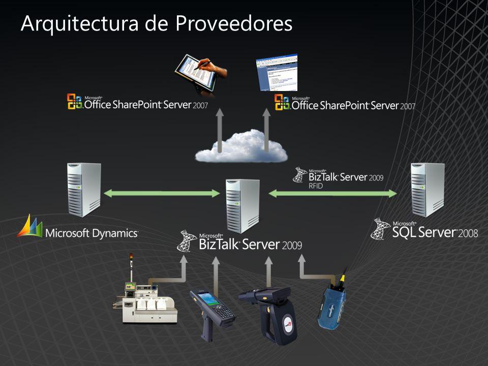 Arquitectura de Proveedores