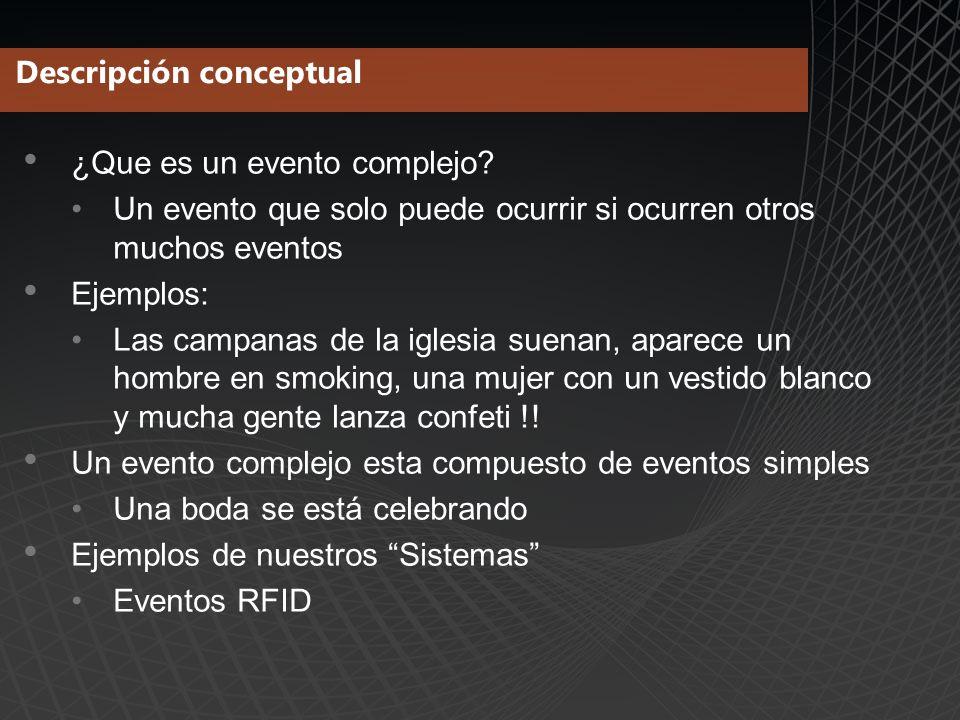¿Que es un evento complejo? Un evento que solo puede ocurrir si ocurren otros muchos eventos Ejemplos: Las campanas de la iglesia suenan, aparece un h