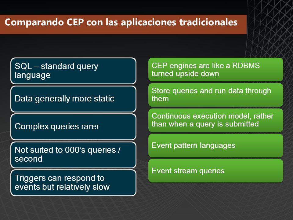 Comparando CEP con las aplicaciones tradicionales