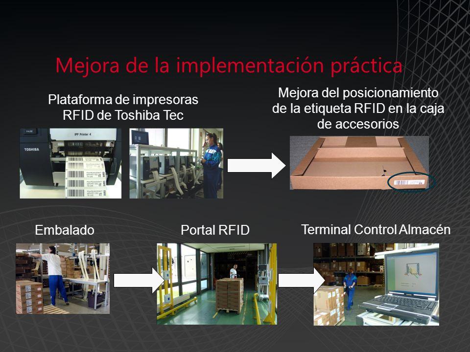 Mejora de la implementación práctica Plataforma de impresoras RFID de Toshiba Tec Mejora del posicionamiento de la etiqueta RFID en la caja de accesorios EmbaladoPortal RFID Terminal Control Almacén