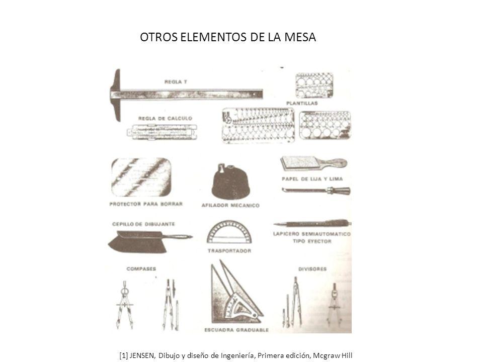 OTROS ELEMENTOS DE LA MESA [1] JENSEN, Dibujo y diseño de Ingeniería, Primera edición, Mcgraw Hill
