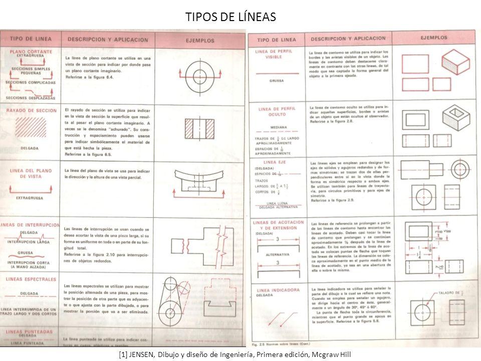 TIPOS DE LÍNEAS [1] JENSEN, Dibujo y diseño de Ingeniería, Primera edición, Mcgraw Hill