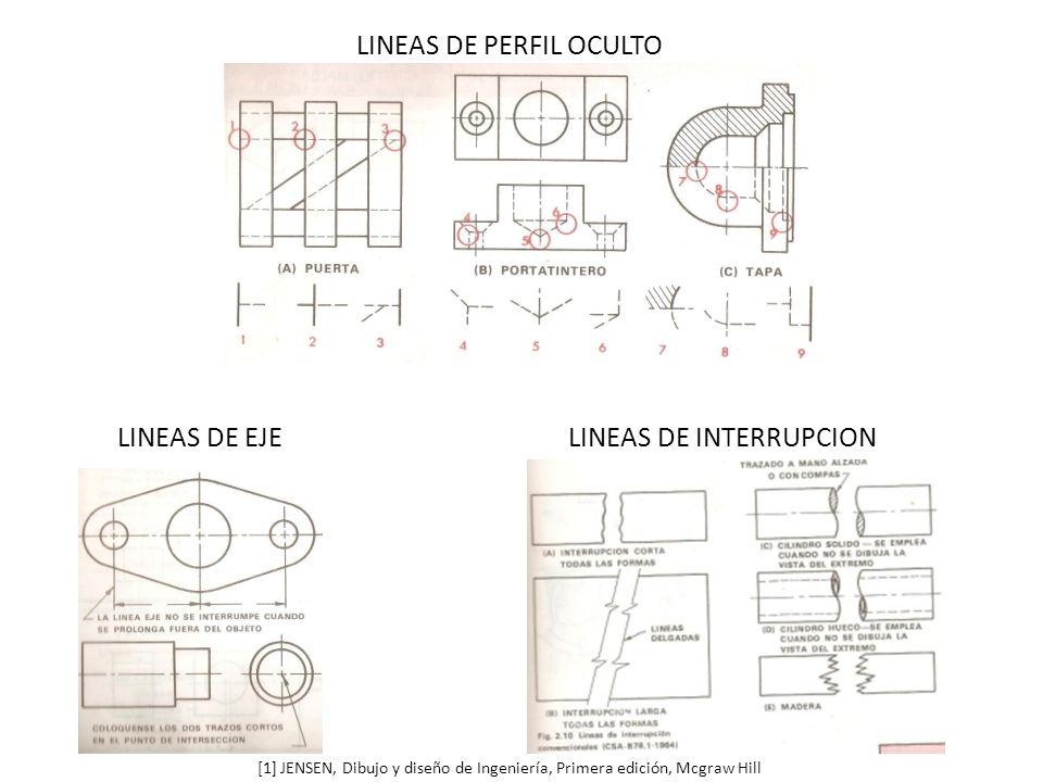 LINEAS DE PERFIL OCULTO [1] JENSEN, Dibujo y diseño de Ingeniería, Primera edición, Mcgraw Hill LINEAS DE EJELINEAS DE INTERRUPCION