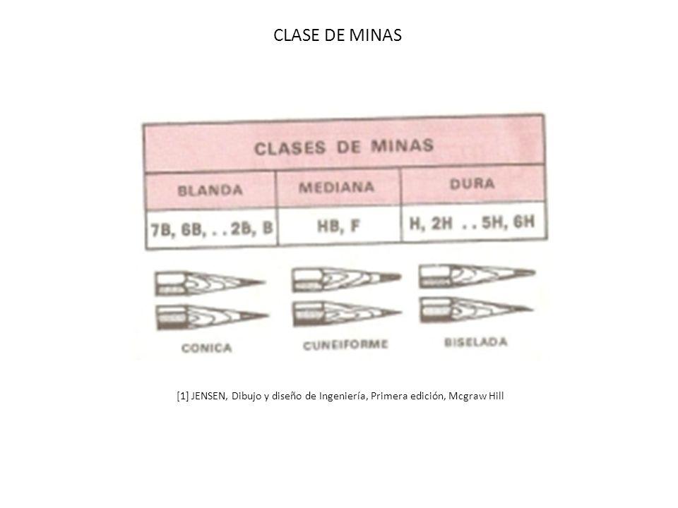 CLASE DE MINAS [1] JENSEN, Dibujo y diseño de Ingeniería, Primera edición, Mcgraw Hill