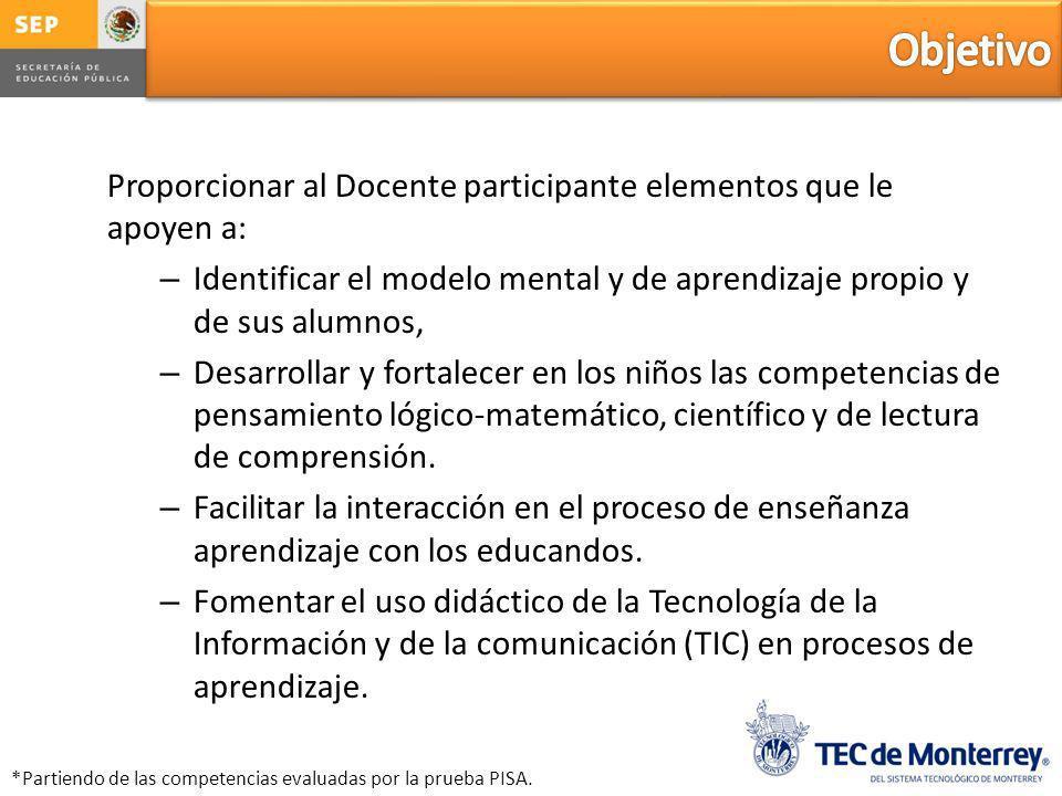 Docentes (Formato a distancia) IMPACTO Docentes (Formato presencial) Formación de Formadores Rol de Tutor en proceso de enseñanza –aprendizaje (Uso didáctico de TICs en proceso de aprendizaje (*) Competencias de enseñanza de aprendizaje Técnicas de evaluación PLATAFORMA (*) Ligado a la certificación de la competencia correspondiente Modelos de Pensamiento Competencias de enseñanza de aprendizaje Rol de Mentor en proceso de enseñanza –aprendizaje (Uso didáctico de TICs en proceso de aprendizaje (*) Facilitadores Tec de Monterrey Modelos de Pensamiento Facilitadores Docentes que asistieron al modelo presencial Tec de Monterrey: Supervisores y Asesores Técnicas de evaluación