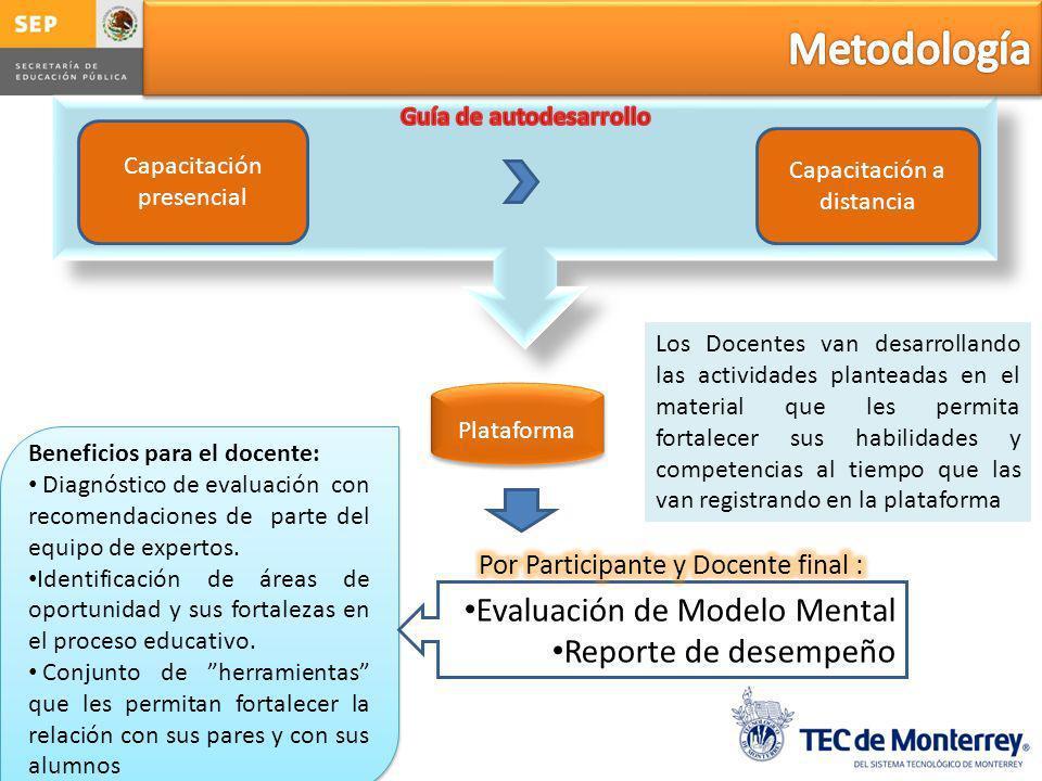 Beneficios para el docente: Diagnóstico de evaluación con recomendaciones de parte del equipo de expertos.
