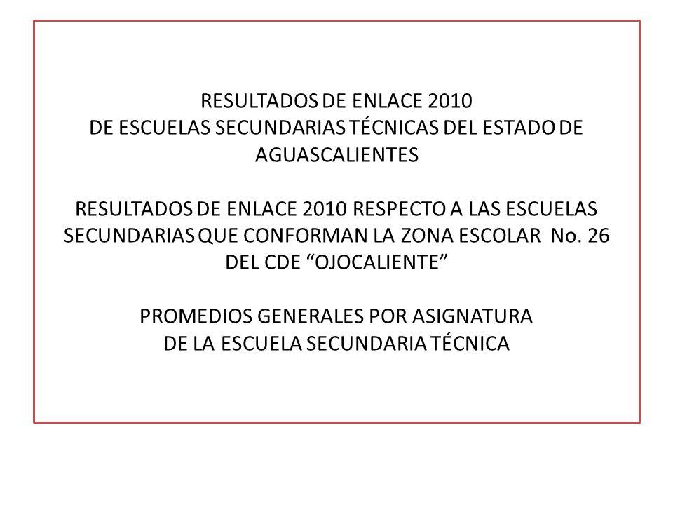 RESULTADOS DE ENLACE 2010 DE ESCUELAS SECUNDARIAS TÉCNICAS DEL ESTADO DE AGUASCALIENTES RESULTADOS DE ENLACE 2010 RESPECTO A LAS ESCUELAS SECUNDARIAS QUE CONFORMAN LA ZONA ESCOLAR No.