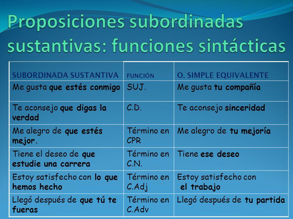 SUBORDINADA SUSTANTIVA FUNCIÓN O.