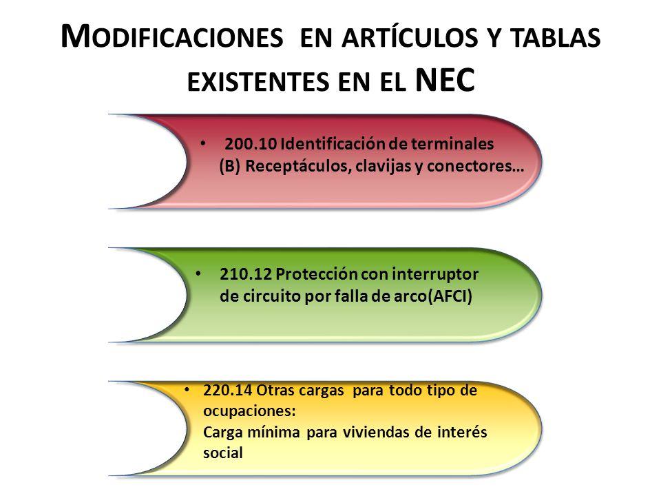 M ODIFICACIONES EN ARTÍCULOS Y TABLAS EXISTENTES EN EL NEC 200.10 Identificación de terminales (B) Receptáculos, clavijas y conectores… 210.12 Protecc