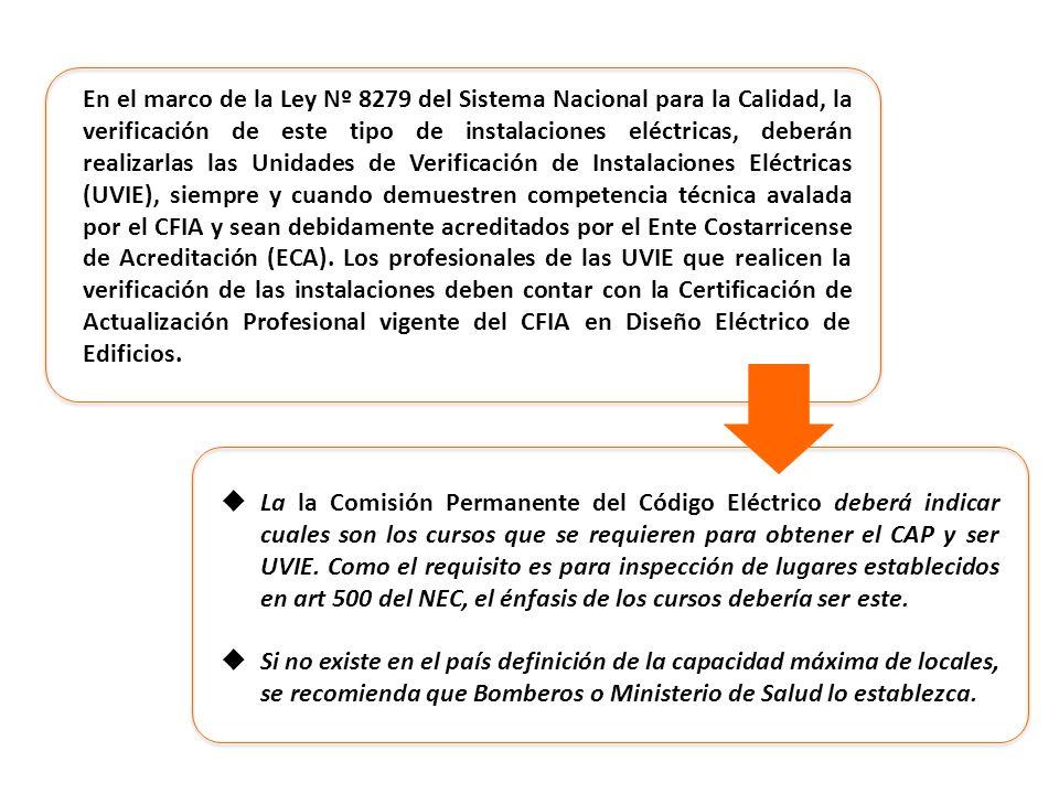 En el marco de la Ley Nº 8279 del Sistema Nacional para la Calidad, la verificación de este tipo de instalaciones eléctricas, deberán realizarlas las