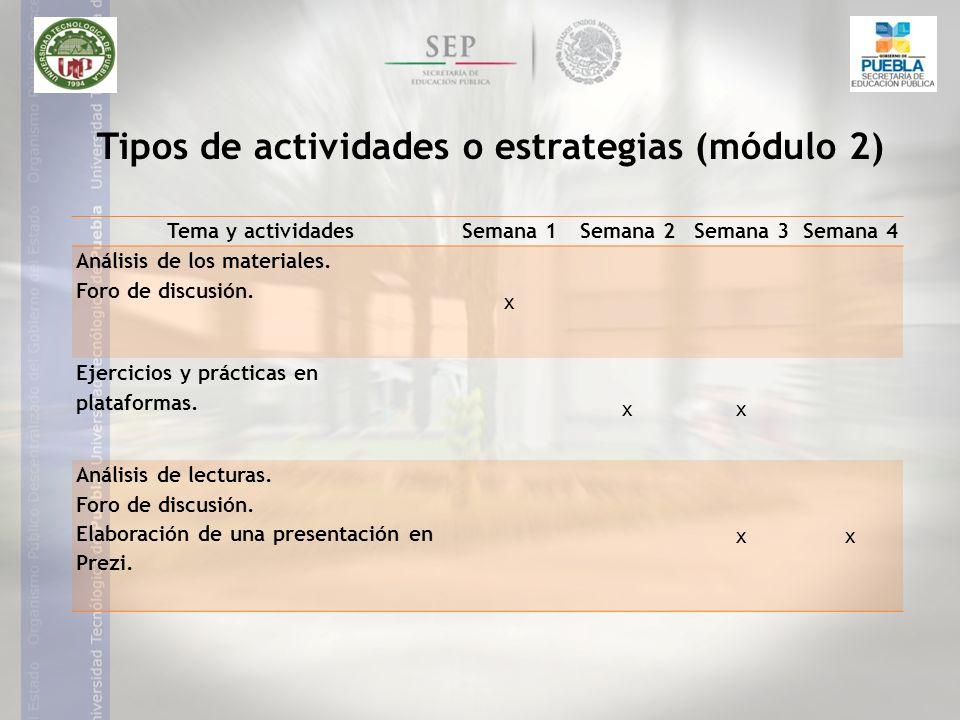 Tipos de actividades o estrategias (módulo 2) Tema y actividadesSemana 1Semana 2Semana 3Semana 4 Análisis de los materiales.