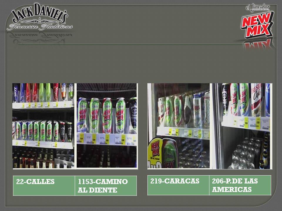 219-CARACAS206-P.DE LAS AMERICAS 22-CALLES1153-CAMINO AL DIENTE