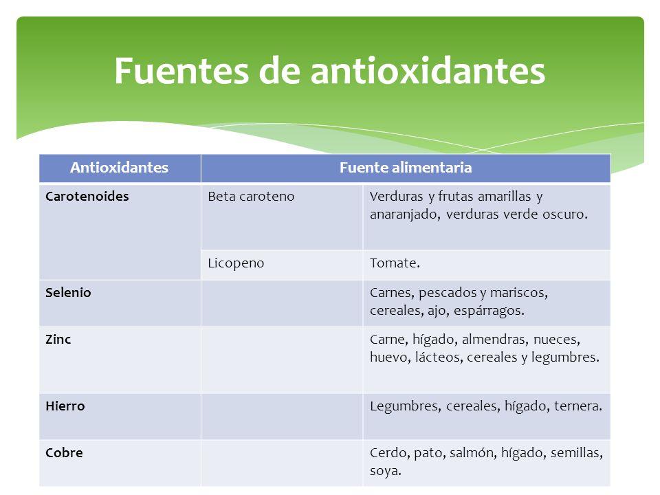 AntioxidantesFuente alimentaria CarotenoidesBeta carotenoVerduras y frutas amarillas y anaranjado, verduras verde oscuro. LicopenoTomate. SelenioCarne