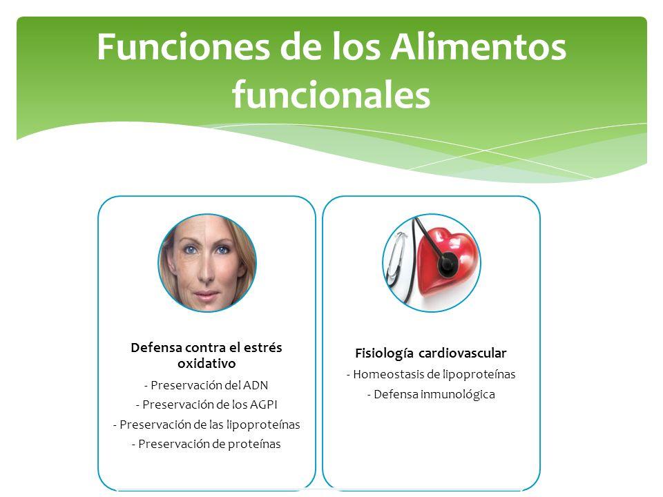 Funciones de los Alimentos funcionales Defensa contra el estrés oxidativo - Preservación del ADN - Preservación de los AGPI - Preservación de las lipo