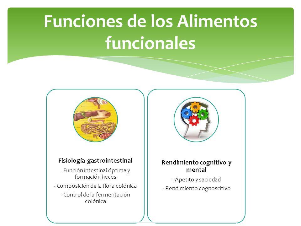 Funciones de los Alimentos funcionales Fisiología gastrointestinal - Función intestinal óptima y formación heces - Composición de la flora colónica -