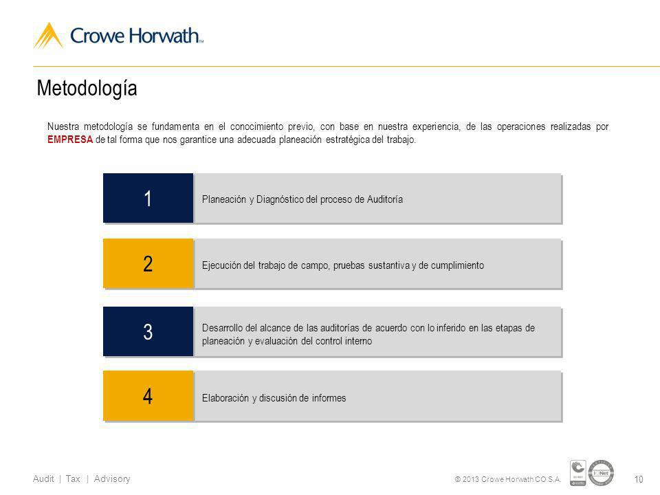 10 Audit | Tax | Advisory © 2013 Crowe Horwath CO S.A.