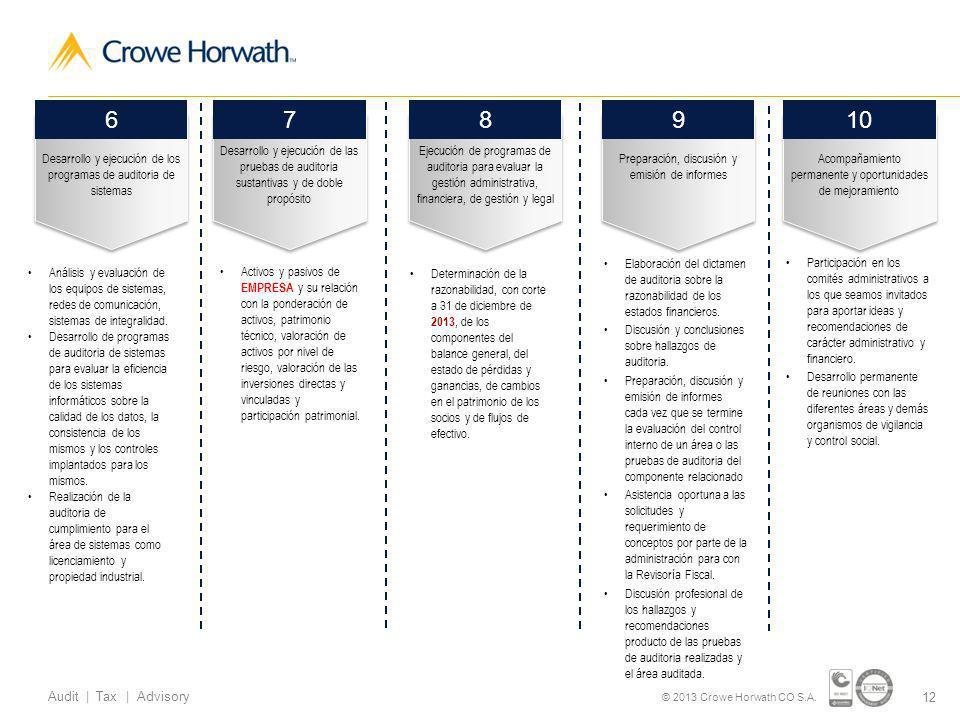 12 Audit | Tax | Advisory © 2013 Crowe Horwath CO S.A.