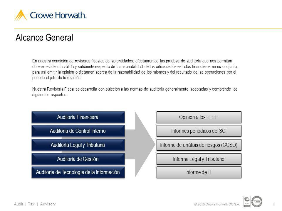 5 Audit | Tax | Advisory © 2013 Crowe Horwath CO S.A.