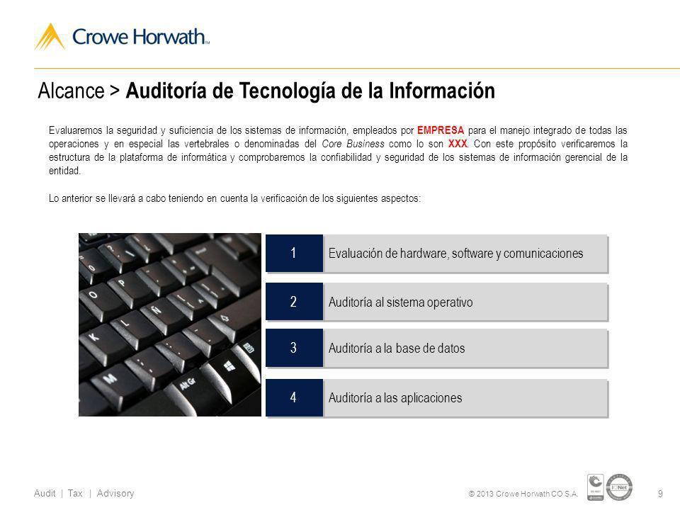 20 Audit | Tax | Advisory © 2013 Crowe Horwath CO S.A.
