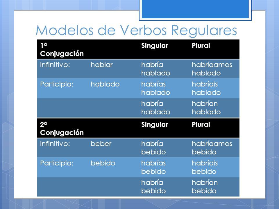 Modelos de Verbos Regulares 1 a Conjugación SingularPlural Infinitivo:hablarhabría hablado habríaamos hablado Participio:habladohabrías hablado habría