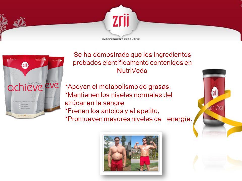 Se ha demostrado que los ingredientes probados científicamente contenidos en NutriVeda *Apoyan el metabolismo de grasas, *Mantienen los niveles normal