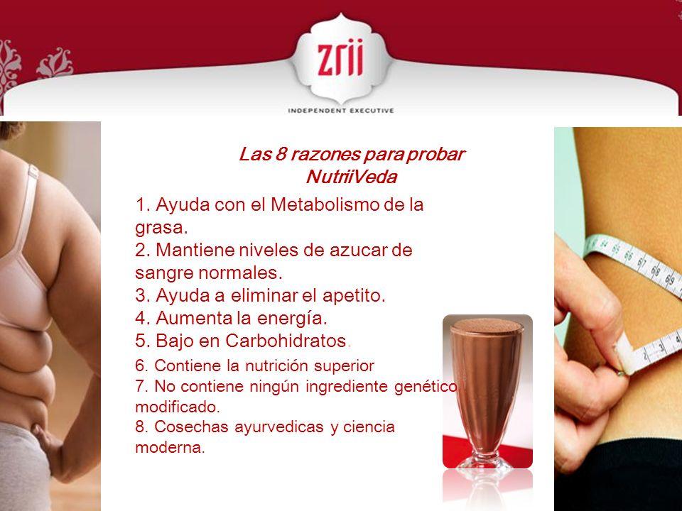 Las 8 razones para probar NutriiVeda 1. Ayuda con el Metabolismo de la grasa. 2. Mantiene niveles de azucar de sangre normales. 3. Ayuda a eliminar el