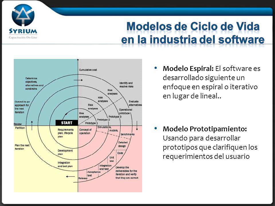 Modelo Espiral: El software es desarrollado siguiente un enfoque en espiral o iterativo en lugar de lineal..