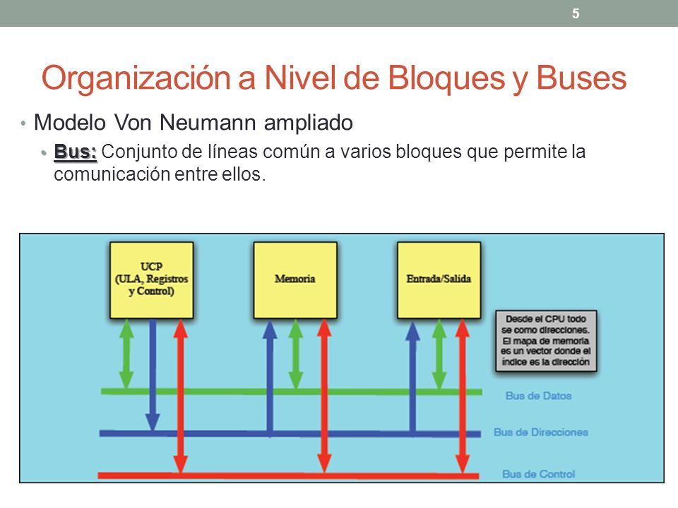 ARQUITECTURA DE COMPUTADORAS Infraestructura de software 16