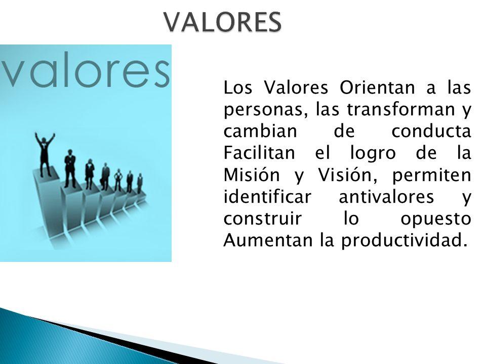 Los Valores Orientan a las personas, las transforman y cambian de conducta Facilitan el logro de la Misión y Visión, permiten identificar antivalores
