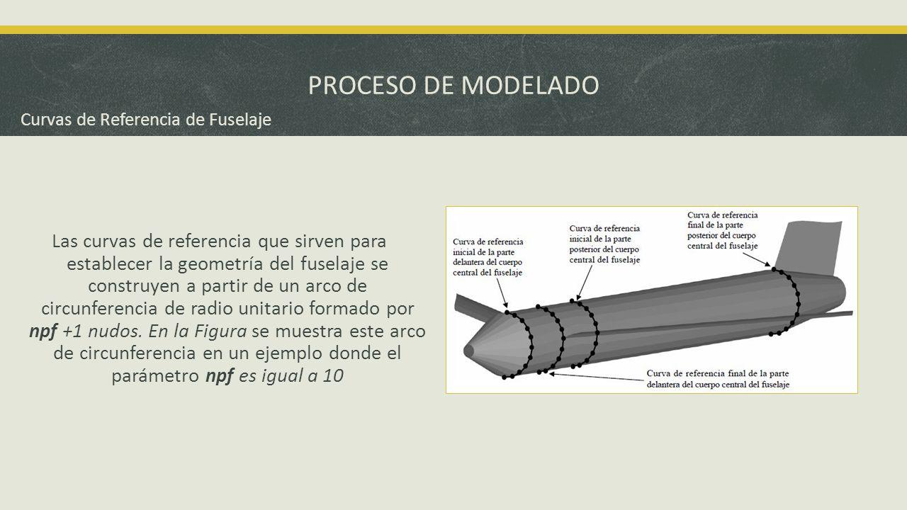 PROCESO DE MODELADO Para construir el empenaje vertical se utilizan dos curvas de referencia que son de fácil definición.
