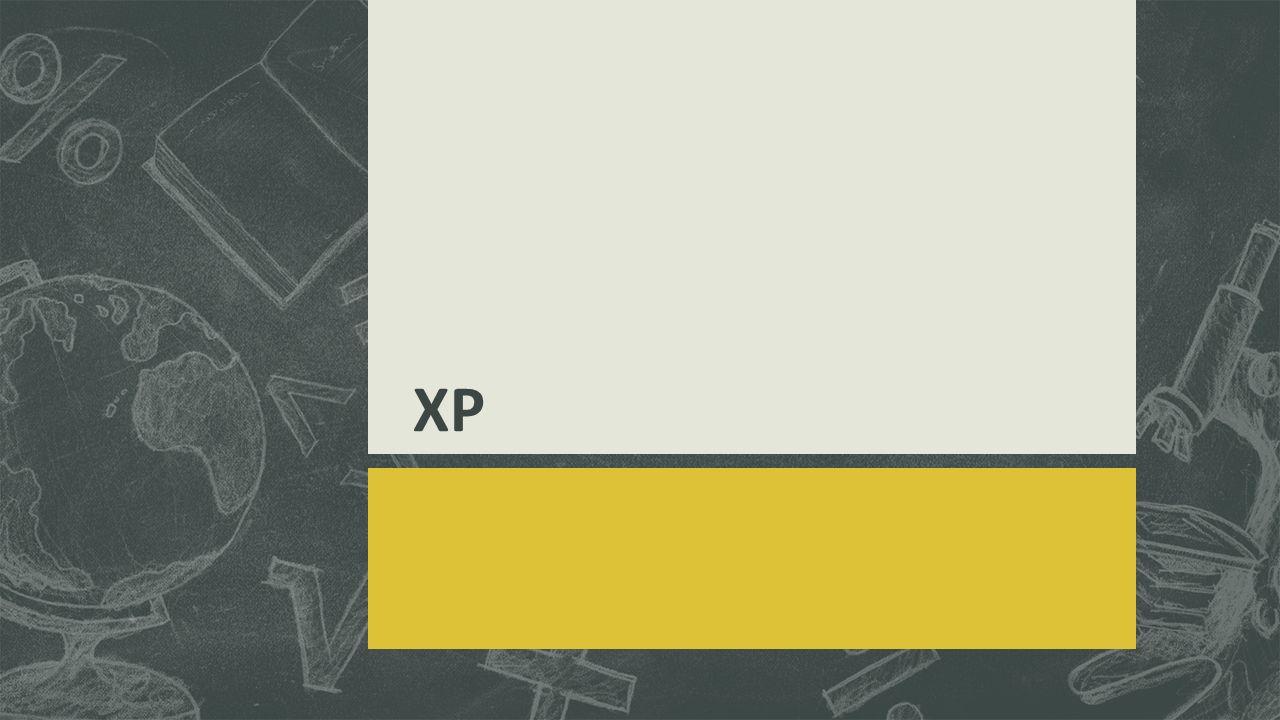 Prototipo arquitectónico Planificación de entregas Iteración Tests de aceptación Pequeñas entregas Historias de usuario Metáfora de sistema Prototipo requerimientos Estimación incierta Estimación confiable Plan de entregasVersión mas reciente Aprobación del cliente Escenarios de testeo Historias nuevas Velocidad del proyecto Próxima iteración bugs Un proyecto XP