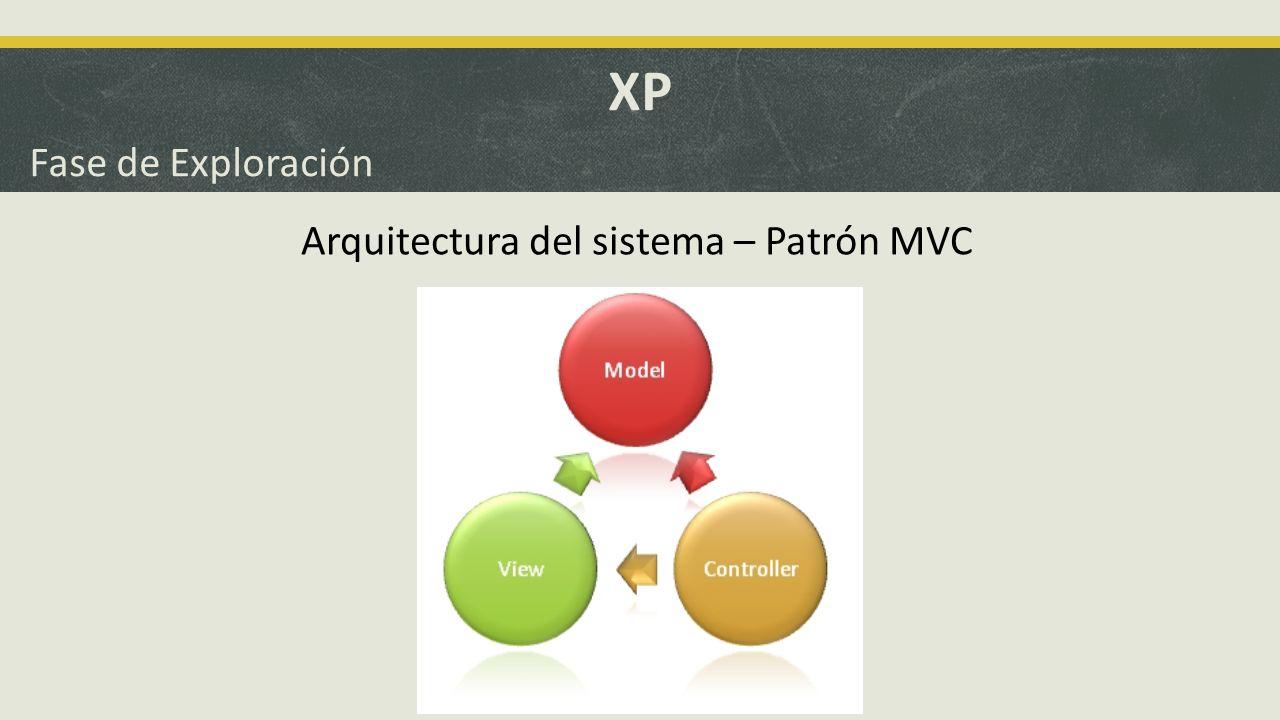 XP Planificación Division de historias en tareas Tareas de la historia dibujado de geometrias